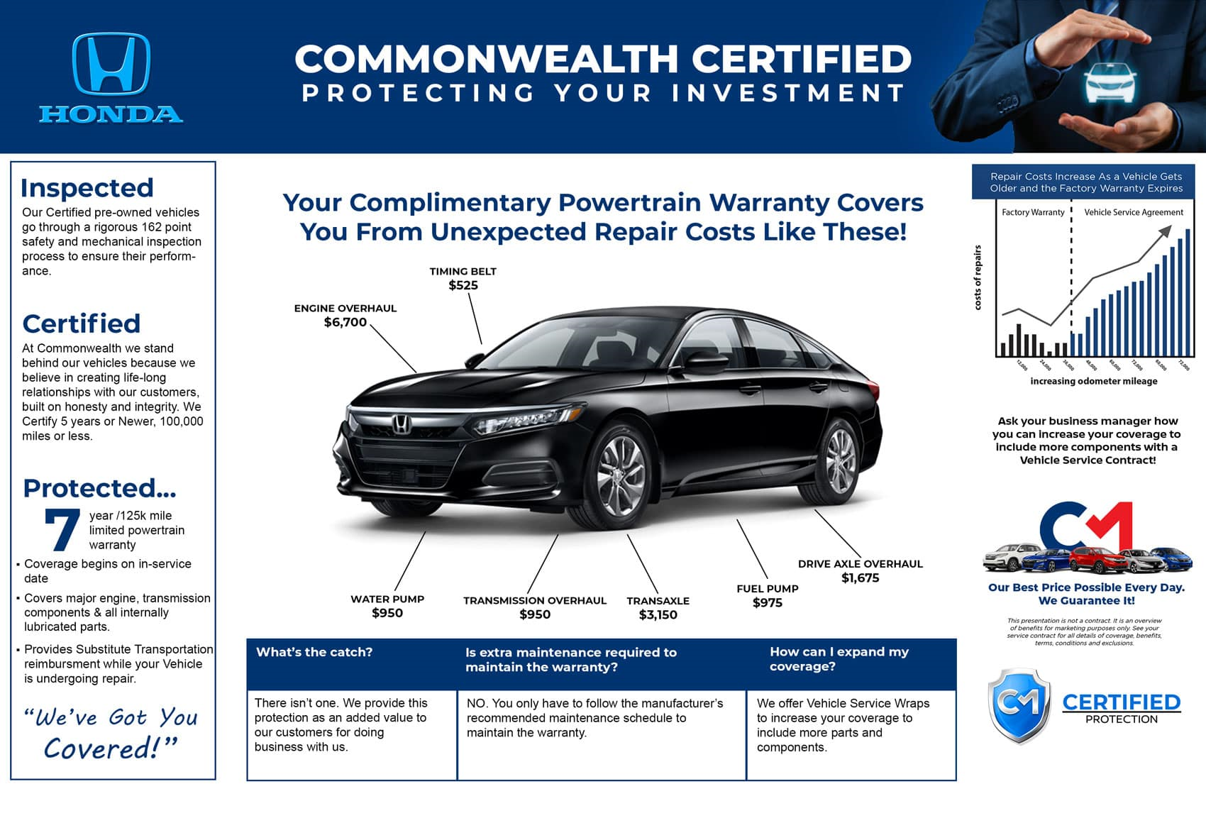 certified pre owned protection